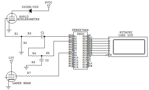 diagram_circuito